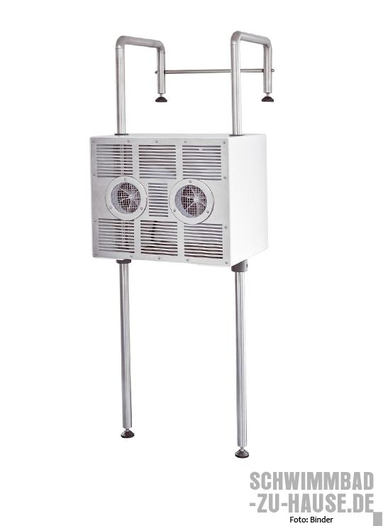 Binder-Gegenstromanlage-Tur
